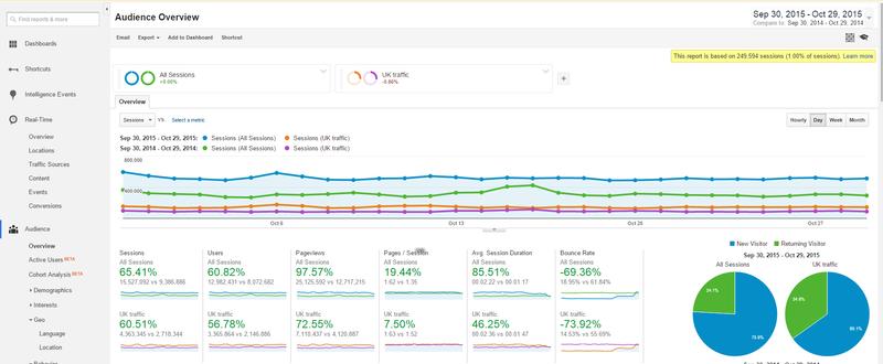 9-best-web-analytics-tools1