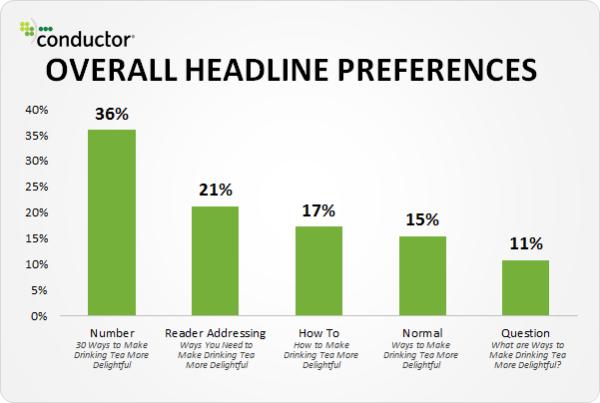 essential-skills-content-marketing2