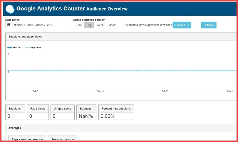 6 Best Google Analytics Plugins For WordPress In 2018